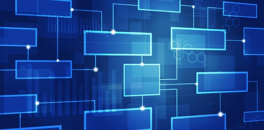 Organisational Restructures